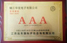 AAA 银行资信